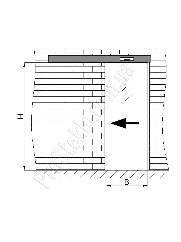 механизм автоматических дверей