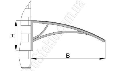 Схема закругленного козырька из стекла
