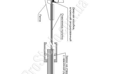 установка межкомнатной двери схема