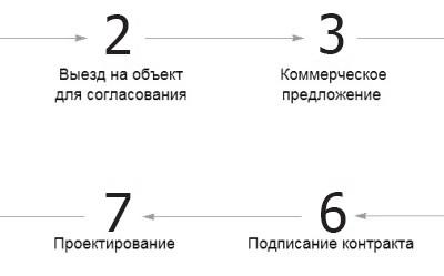 схема остекления коттеджа